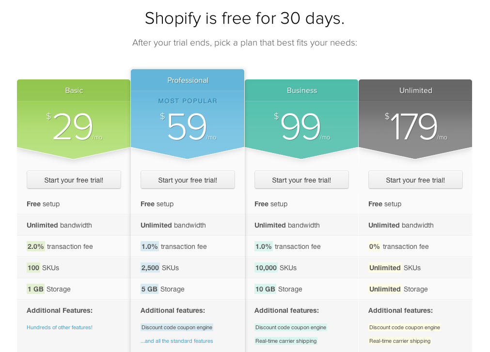 Best Free and Premium Shopify Pricing Table Apps
